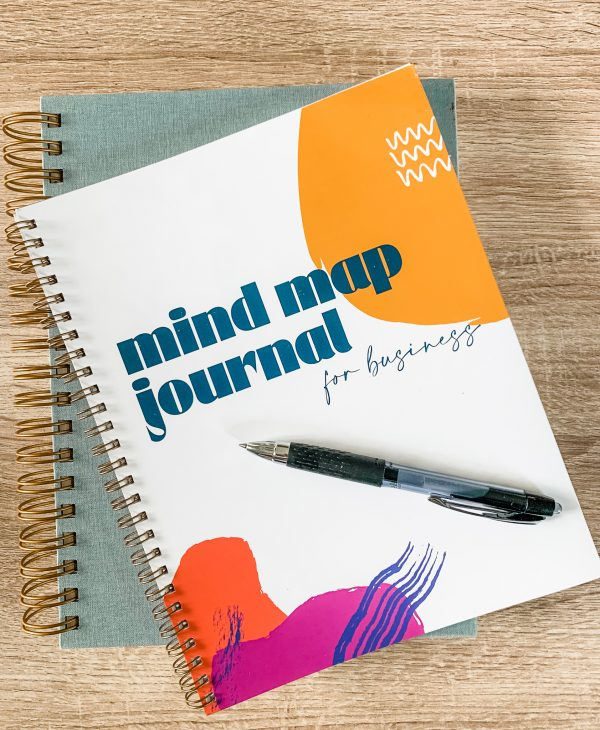 Mind Map for Business